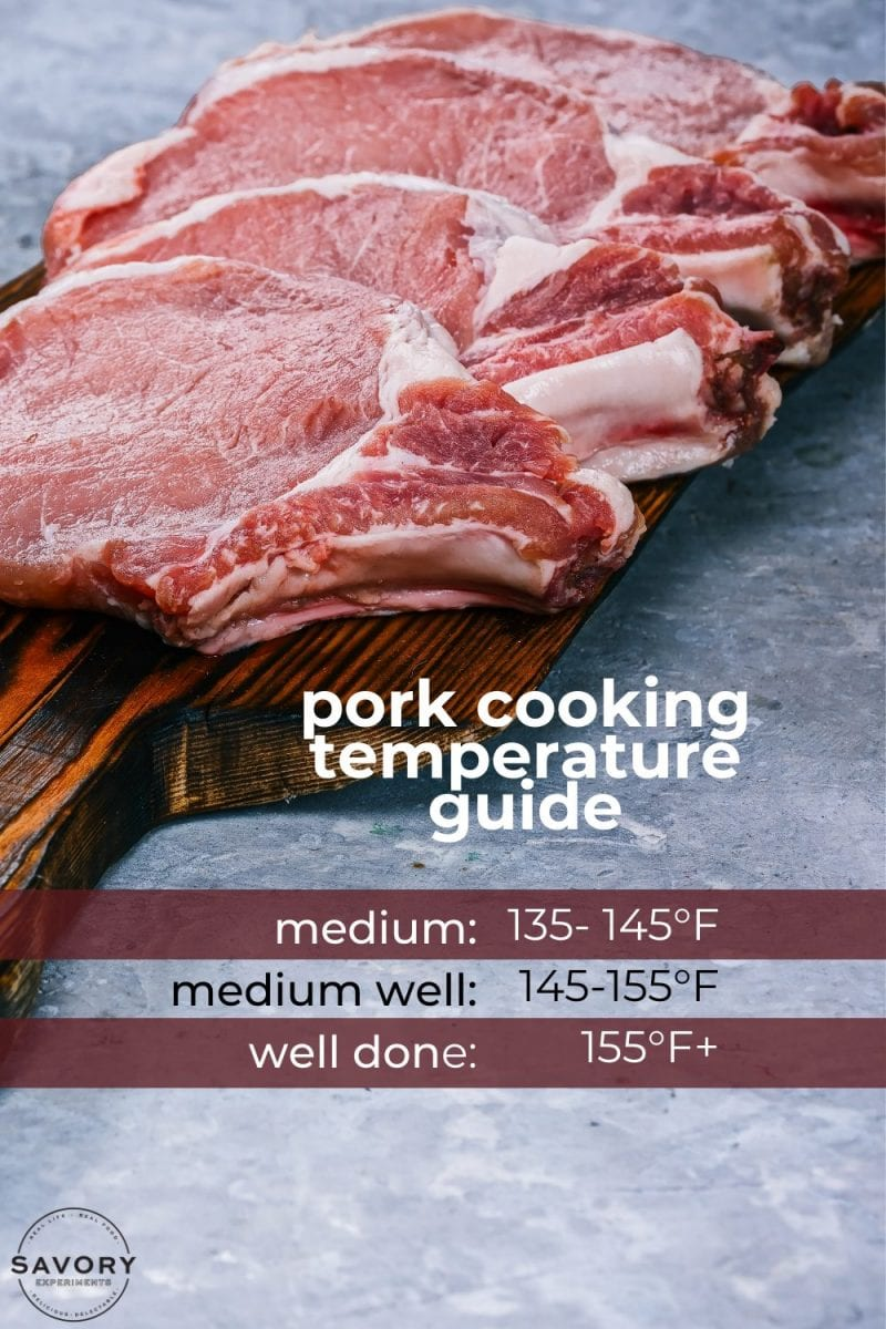 Infographic for cooking pork
